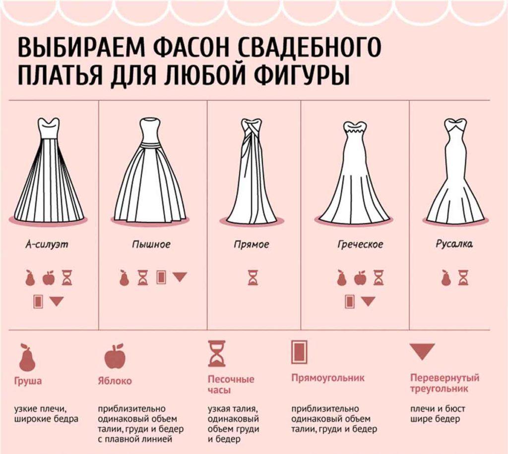 Svadebnye-ukrasheniya-16-1024x917 Гид по стилю: как выбрать свадебные украшения., картинка, фотография