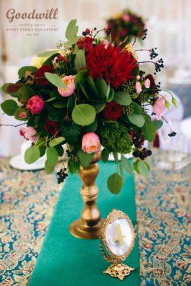 oformlenie-svadby-cvetami-28-273x409 Оформление свадьбы цветами, картинка, фотография
